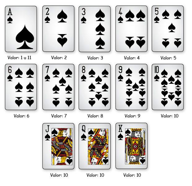 como jogar blackjack - o valor das cartas no blackjack