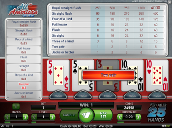 Jugar All American Video Poker
