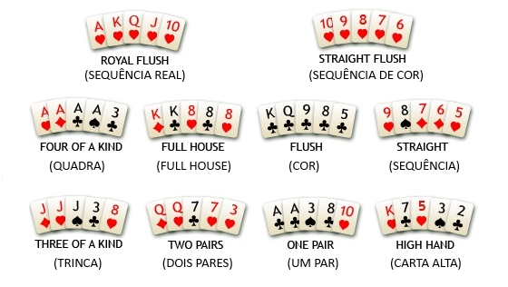 regras do video poker e maoes de poker